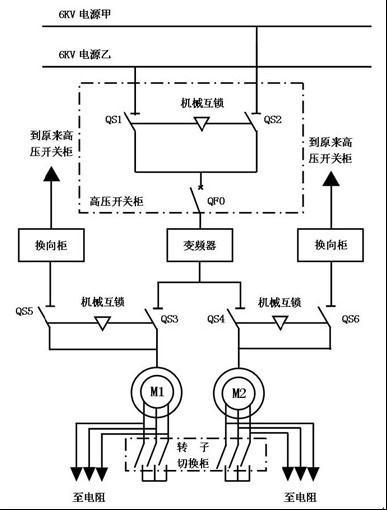 通过转子切换柜将绕线式异步电动机转子短接,则变频器投入矿井提升机